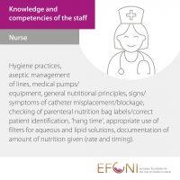 2020_08_27_EFCNI_Parenteral Nutrition_Social Media Campaign_8