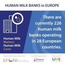 2020_08_05_EFCNI_Prolacta_HumanMilkMatters_Campaign_BehindTheScene_HumanMilkBankEurope