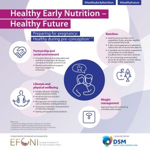 Healthy during pre-conception