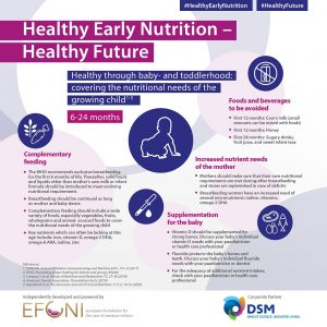 Healthy early nutrition_toddlerhood